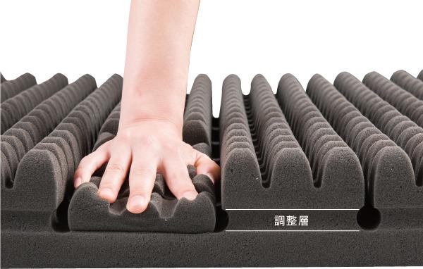 点の可動に加え、ブロックごとのクッションで身体によりフィット